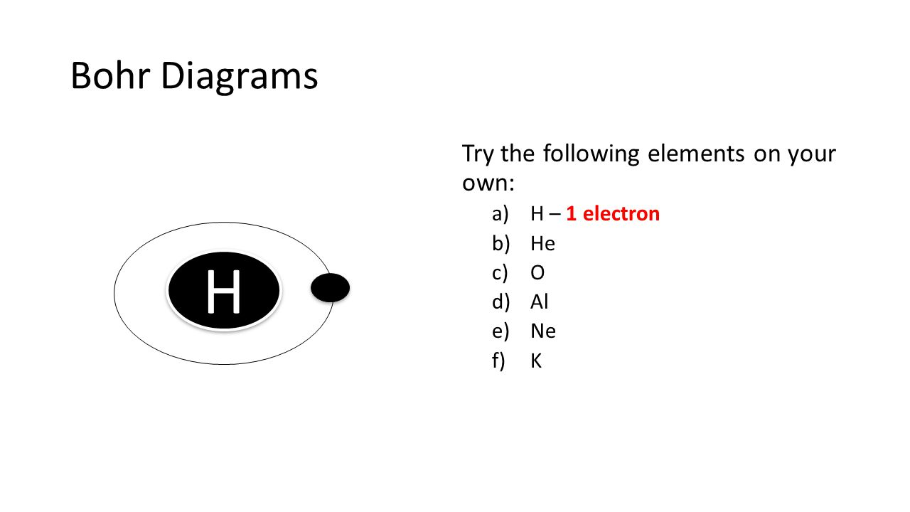H Bohr Diagrams Try the following elements on your own: H – 1 electron