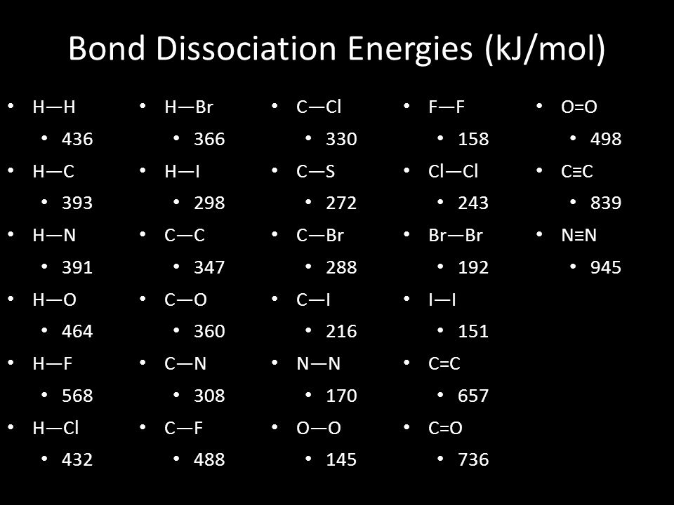 Bond Dissociation Energies (kJ/mol)