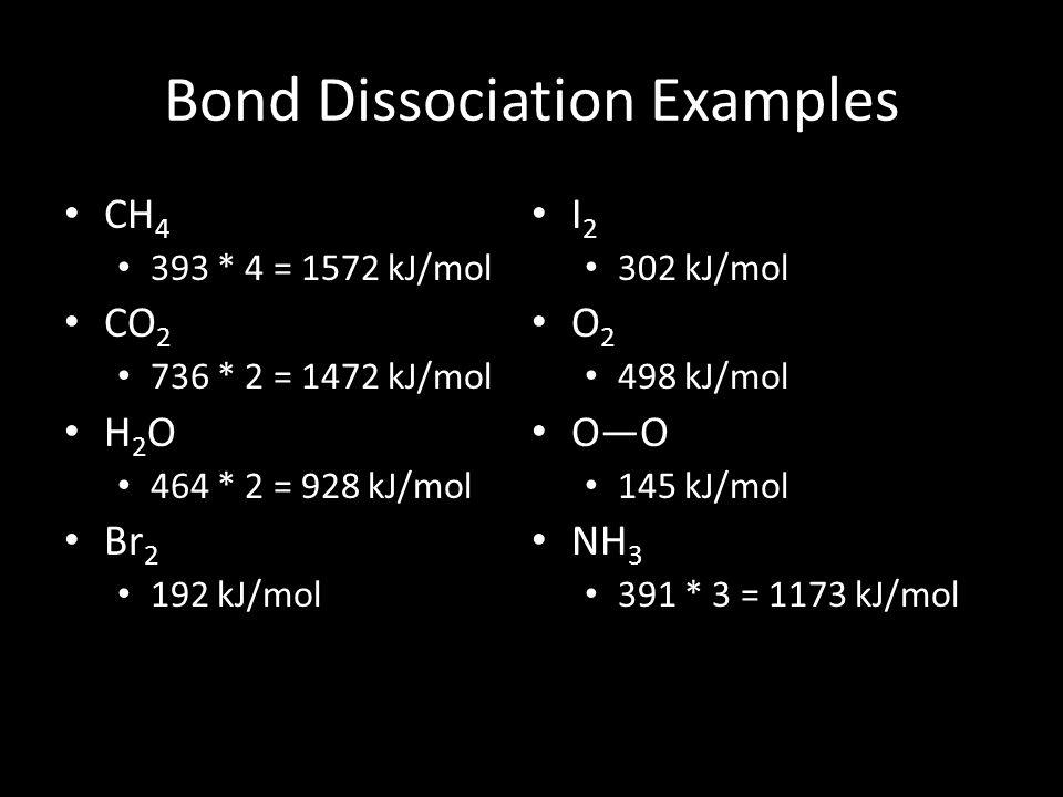 Bond Dissociation Examples