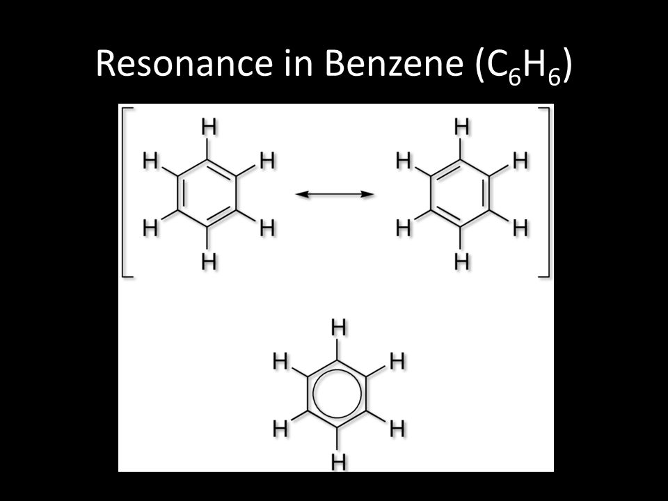 Resonance in Benzene (C6H6)
