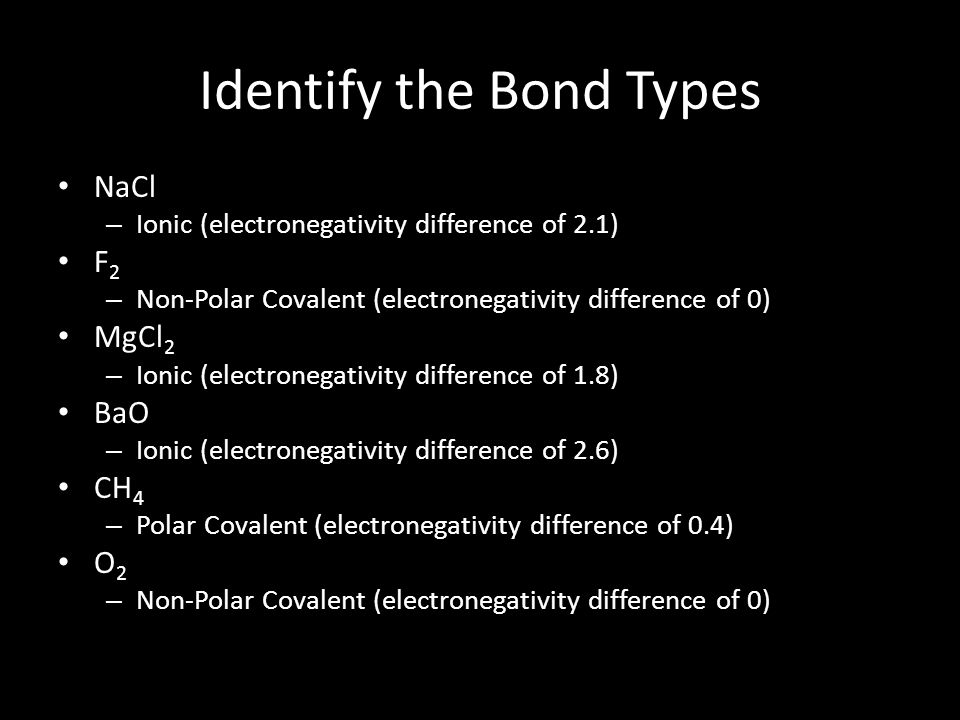 Identify the Bond Types