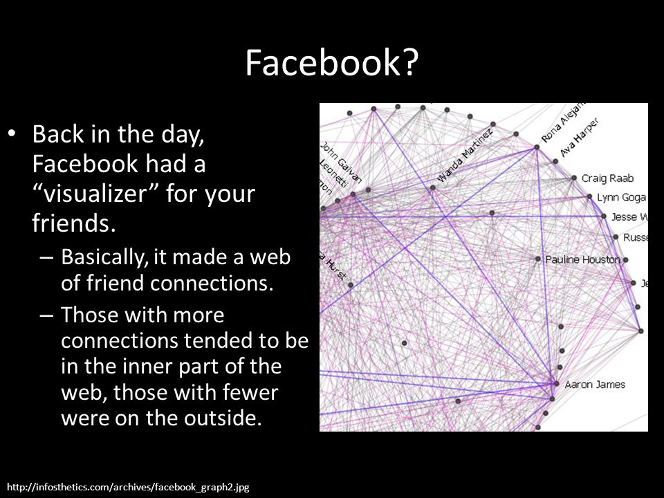 Facebook Back in the day, Facebook had a visualizer for your friends. Basically, it made a web of friend connections.