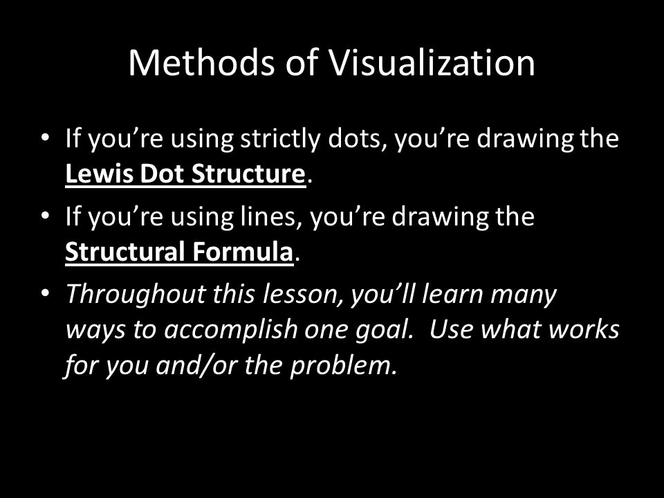 Methods of Visualization