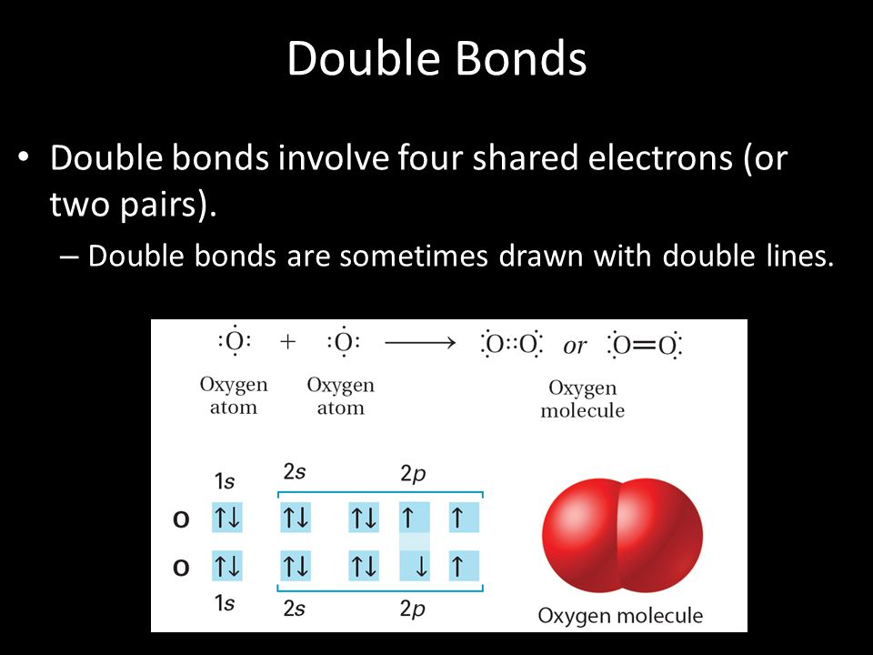 Double Bonds Double bonds involve four shared electrons (or two pairs).