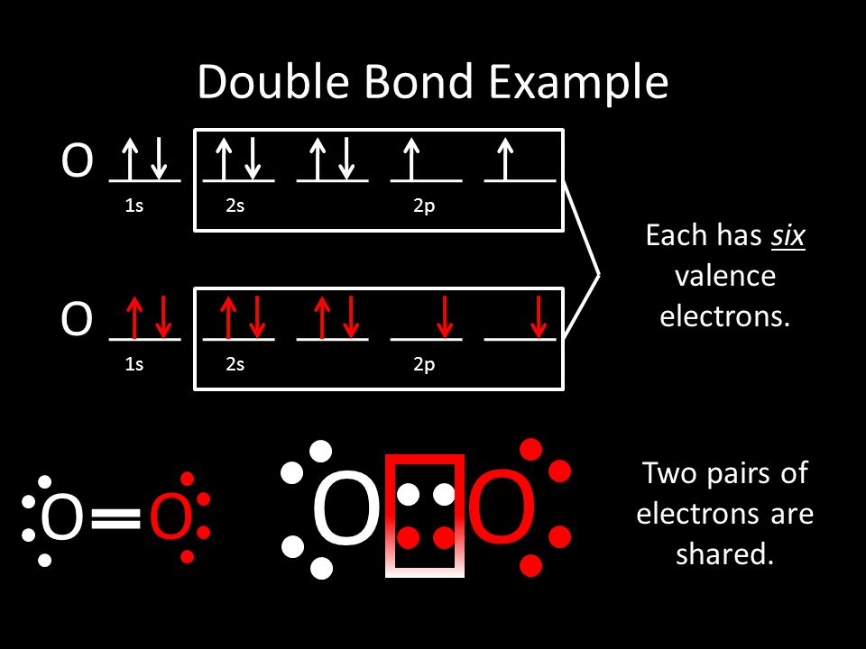 O O O O Double Bond Example O O Each has six valence electrons.
