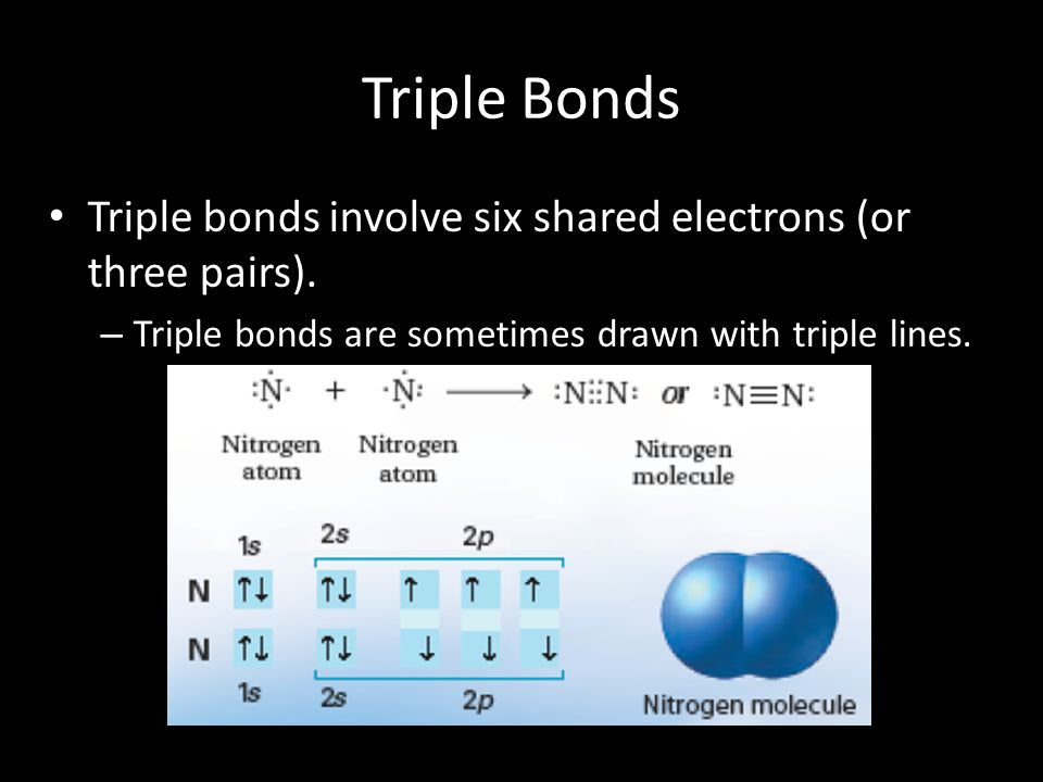 Triple Bonds Triple bonds involve six shared electrons (or three pairs).