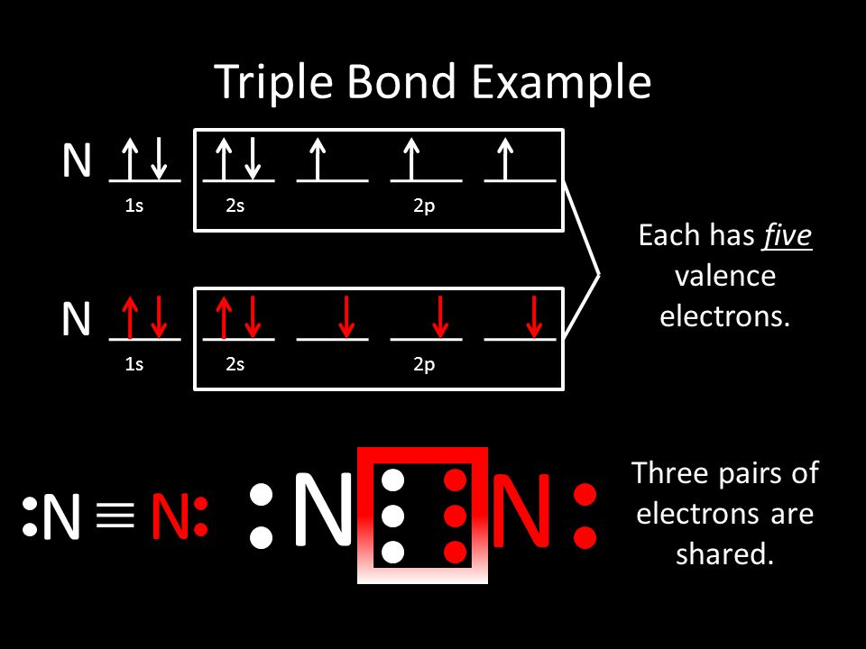 N N  N N Triple Bond Example N N Each has five valence electrons.