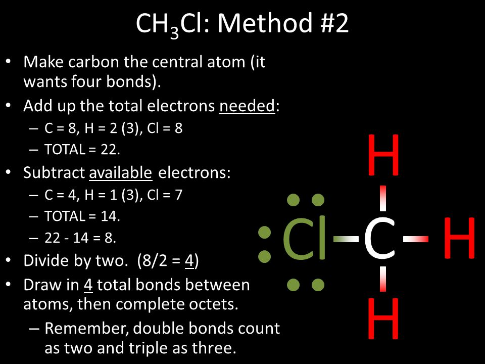 CH3Cl: Method #2 Make carbon the central atom (it wants four bonds). Add up the total electrons needed: