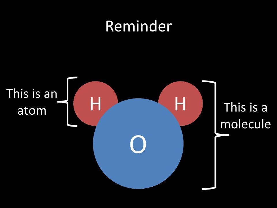 Reminder This is an atom H O This is a molecule