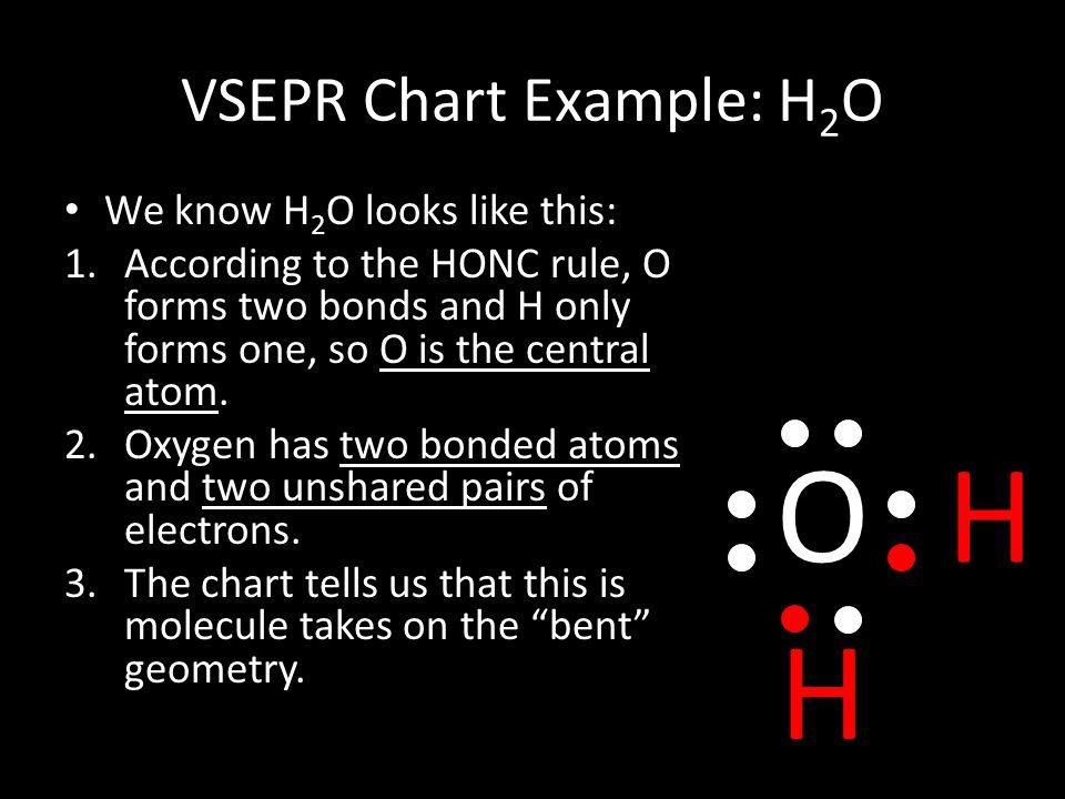 VSEPR Chart Example: H2O