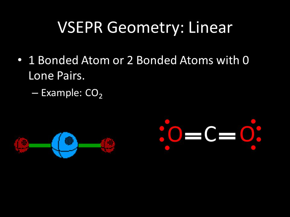 VSEPR Geometry: Linear