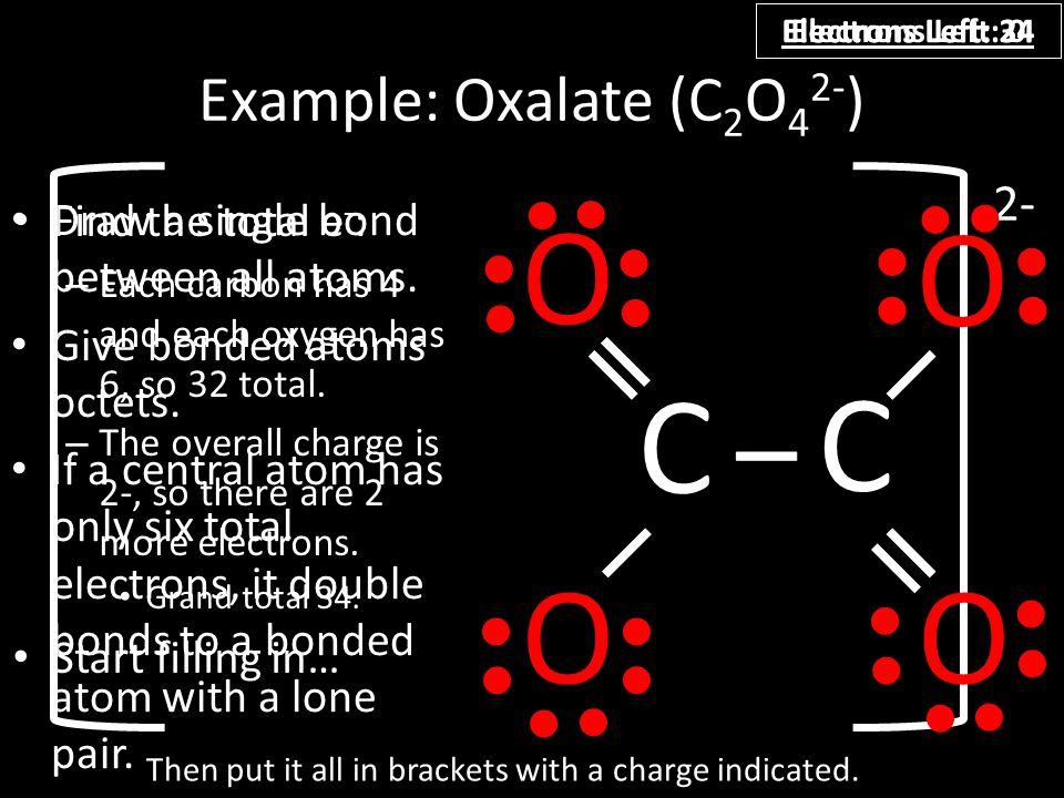 Example: Oxalate (C2O42-)