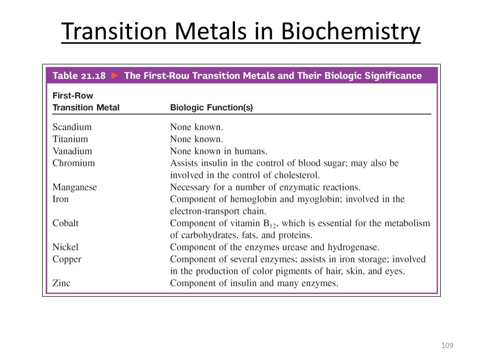 Transition Metals in Biochemistry