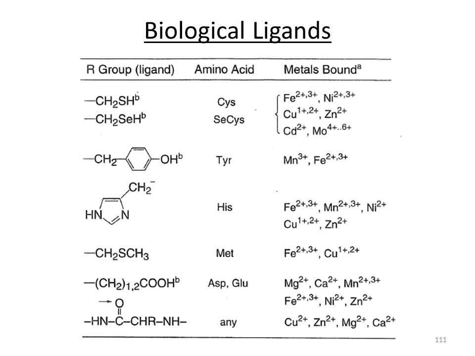 Biological Ligands