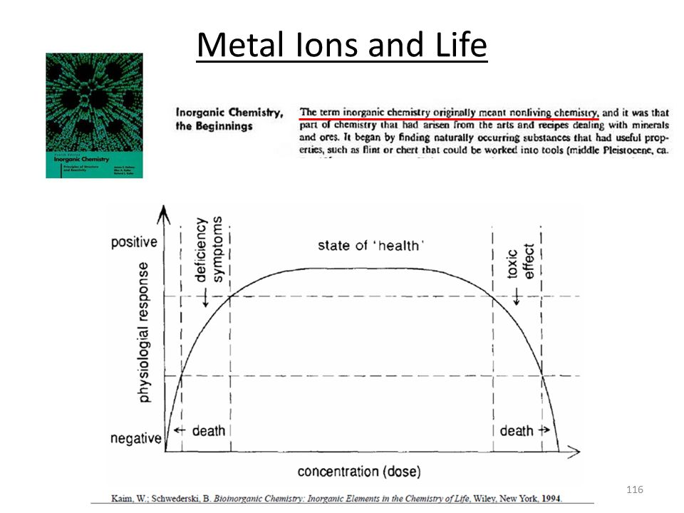 Metal Ions and Life