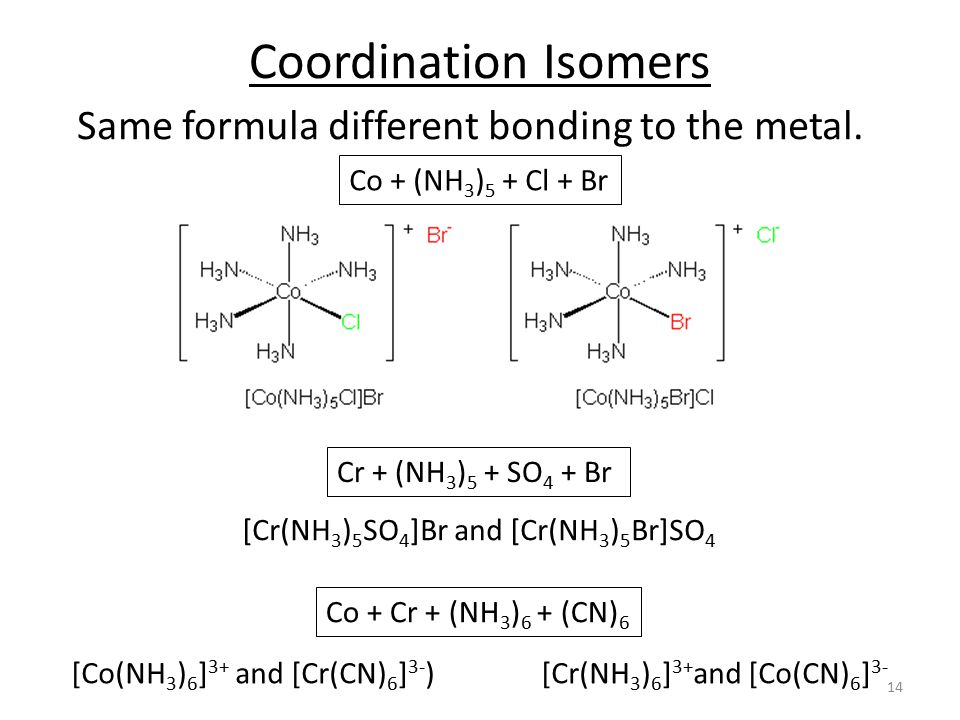 Coordination Isomers Same formula different bonding to the metal.