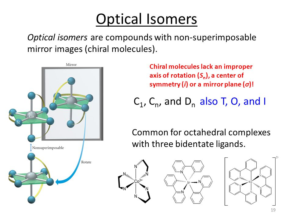 Optical Isomers C1, Cn, and Dn also T, O, and I