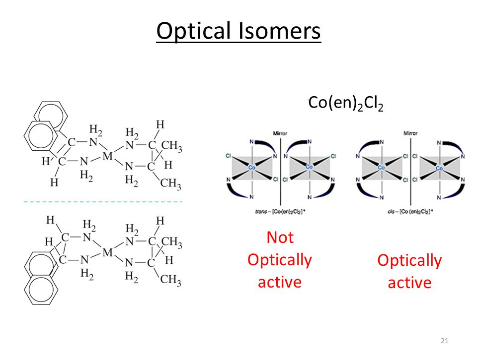 Optical Isomers Co(en)2Cl2 Not Optically active Optically active