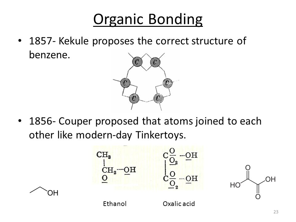 Organic Bonding 1857- Kekule proposes the correct structure of benzene.