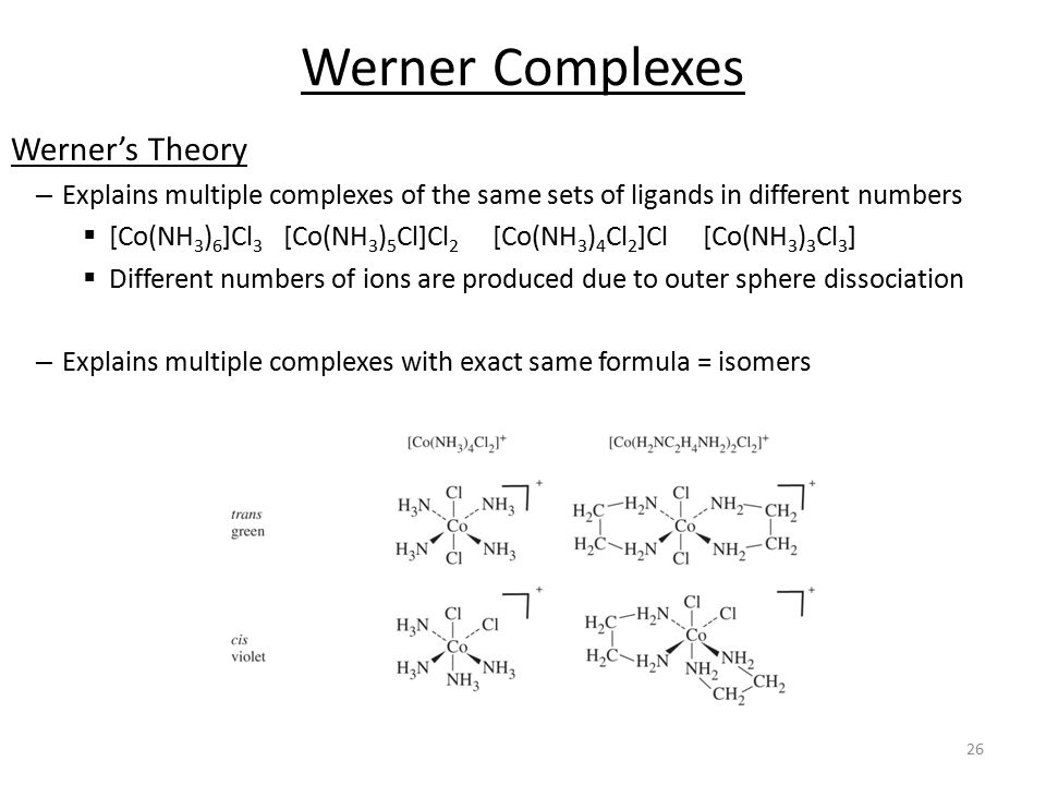 Werner Complexes Werner's Theory