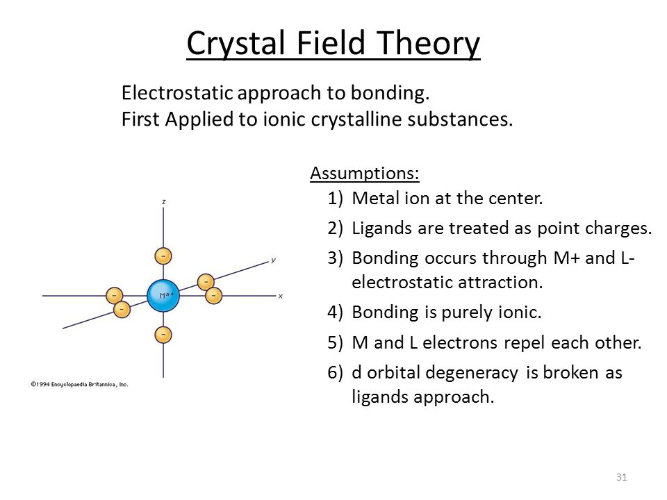 Crystal Field Theory Electrostatic approach to bonding.