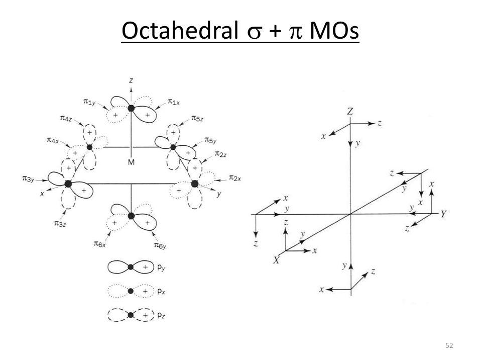 Octahedral s + p MOs
