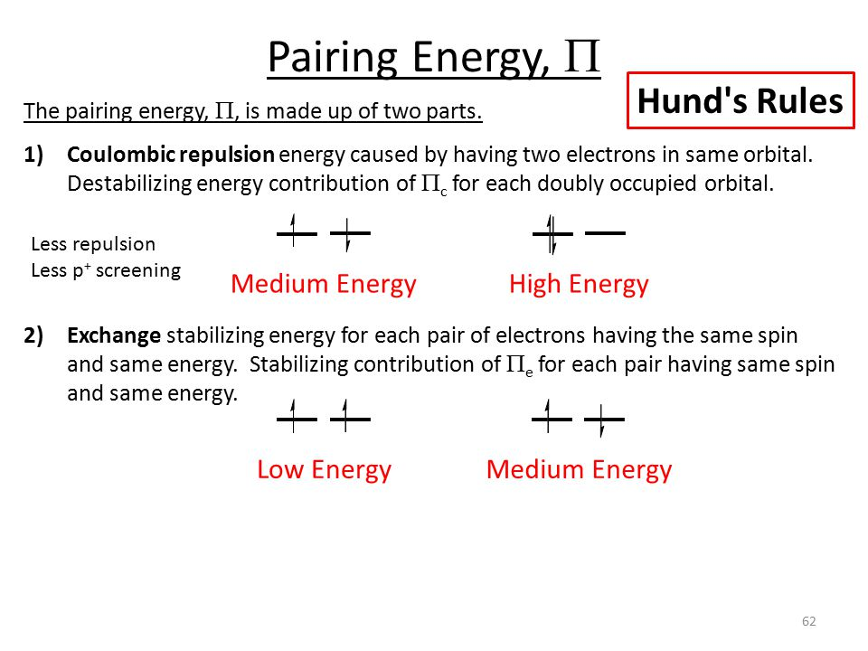 Pairing Energy, P Hund s Rules Medium Energy High Energy Low Energy