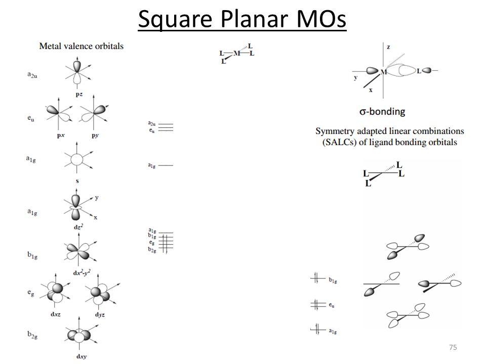 Square Planar MOs