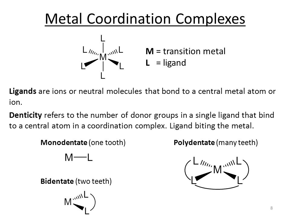 Metal Coordination Complexes