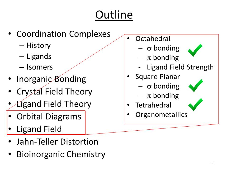 Outline Coordination Complexes Inorganic Bonding Crystal Field Theory