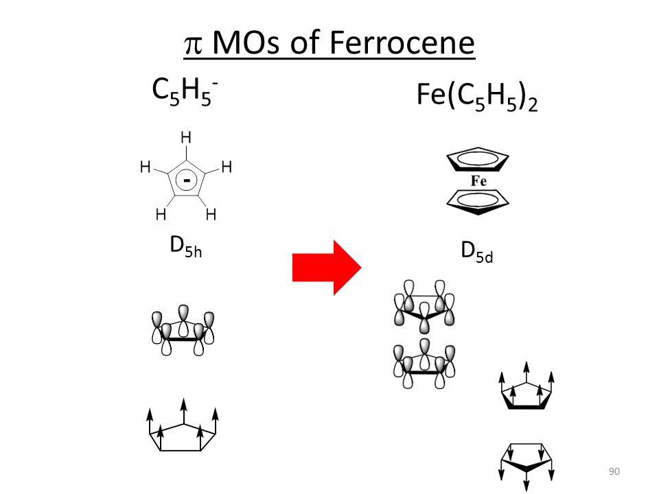 p MOs of Ferrocene C5H5- Fe(C5H5)2 D5h D5d