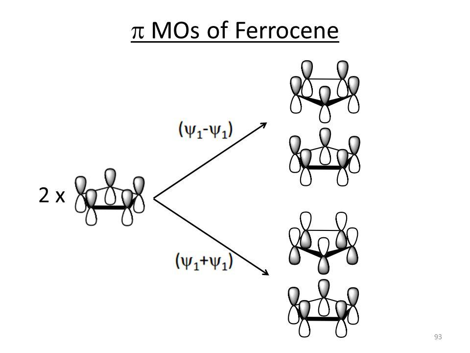 p MOs of Ferrocene 2 x