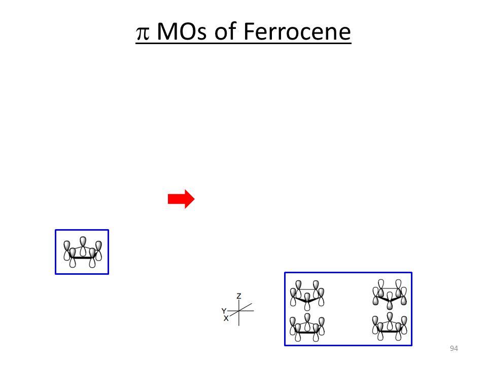 p MOs of Ferrocene