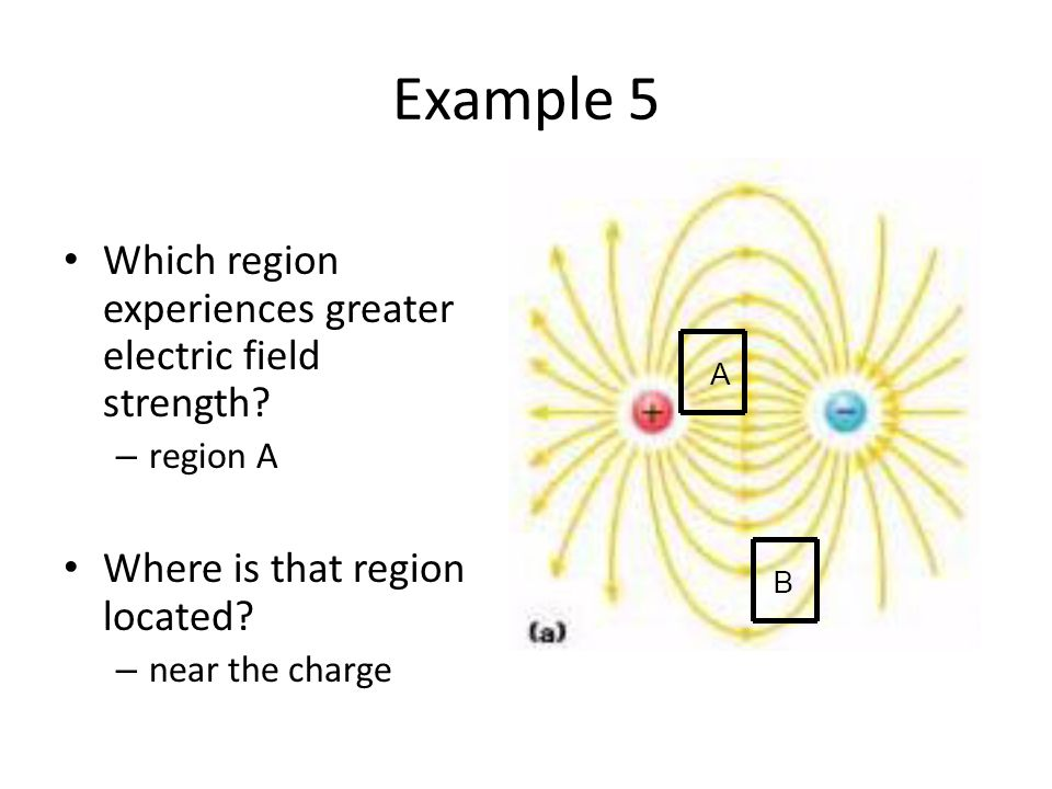 Example 5 Which region experiences greater electric field strength