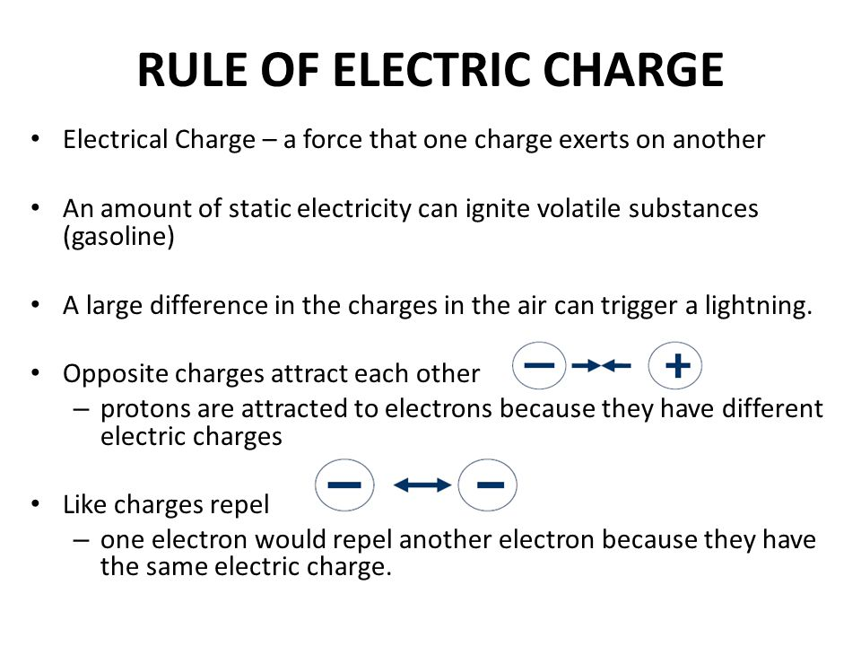 RULE OF ELECTRIC CHARGE