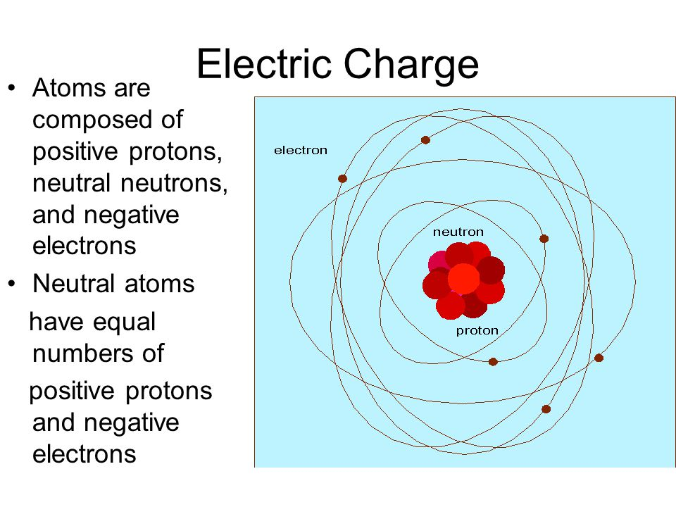Electric Charge Atoms are composed of positive protons, neutral neutrons, and negative electrons. Neutral atoms.