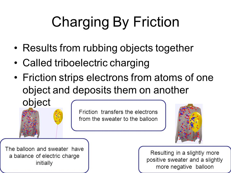 Charging By Friction Results from rubbing objects together