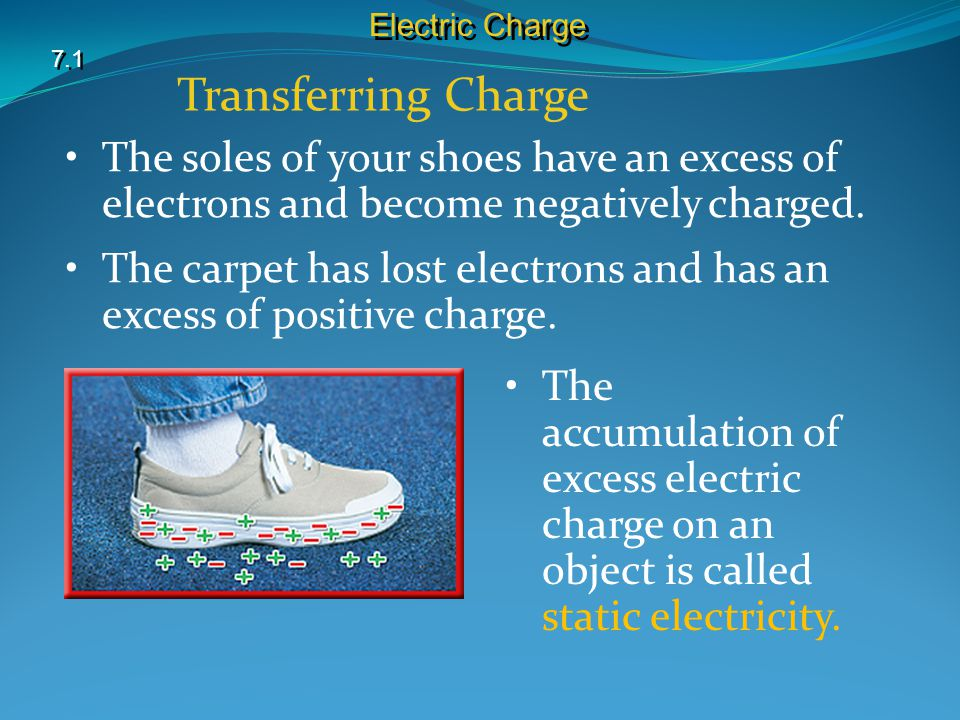 Electric Charge 7.1. Transferring Charge. The soles of your shoes have an excess of electrons and become negatively charged.