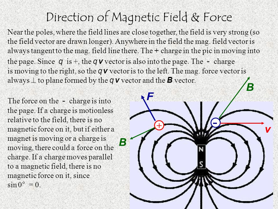 Direction of Magnetic Field & Force