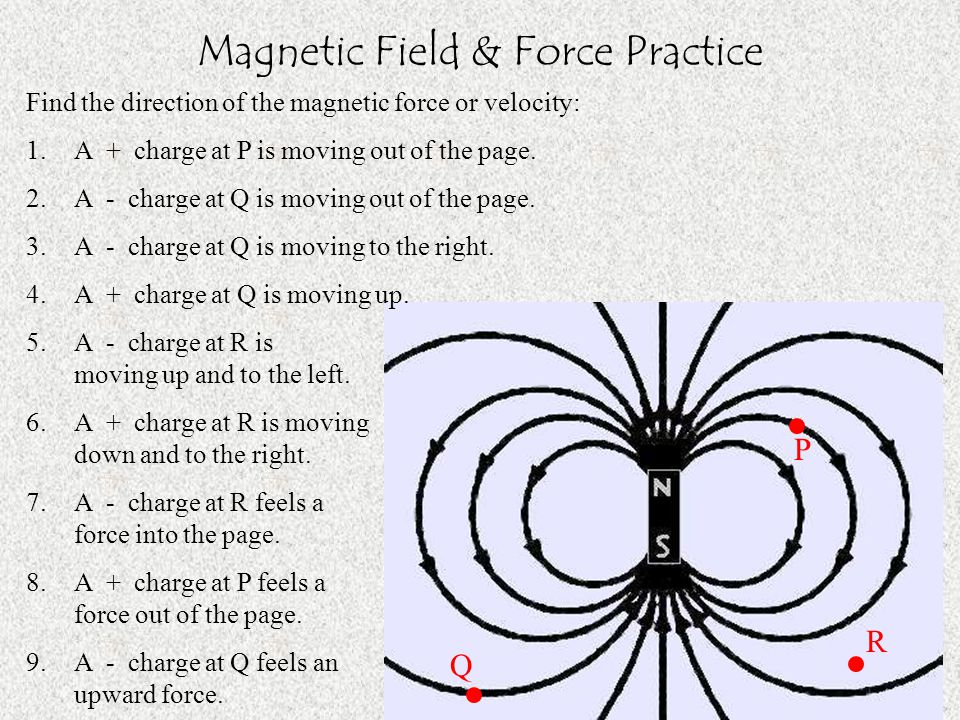 Magnetic Field & Force Practice