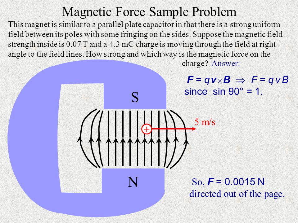 Magnetic Force Sample Problem