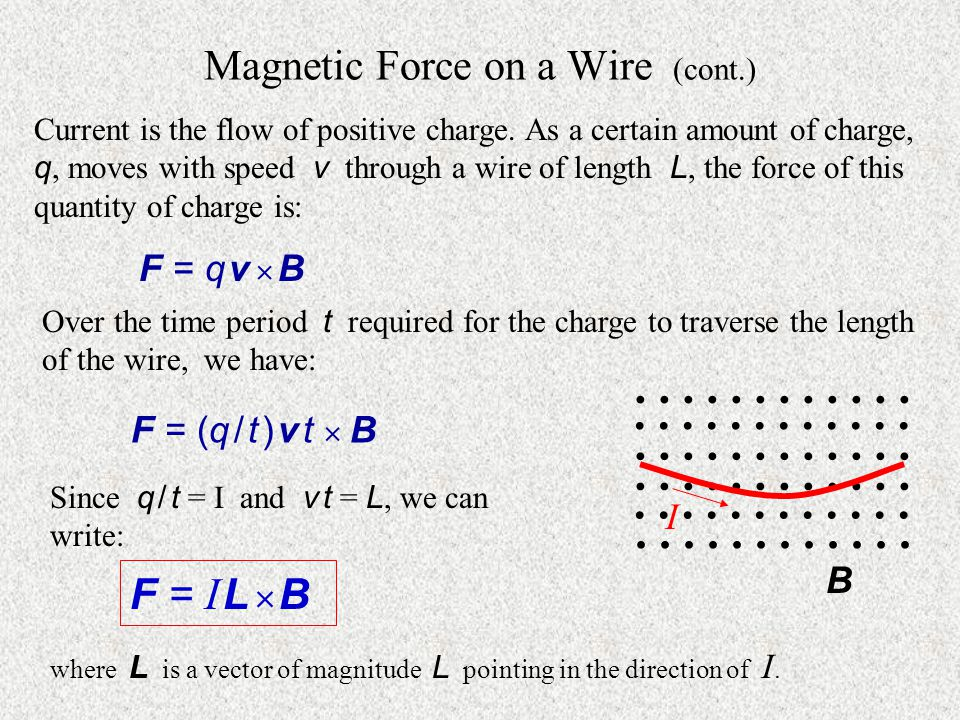 Magnetic Force on a Wire (cont.)