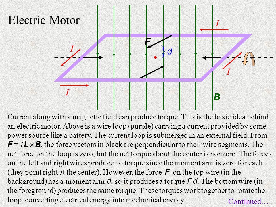 } Electric Motor I F I d I I B