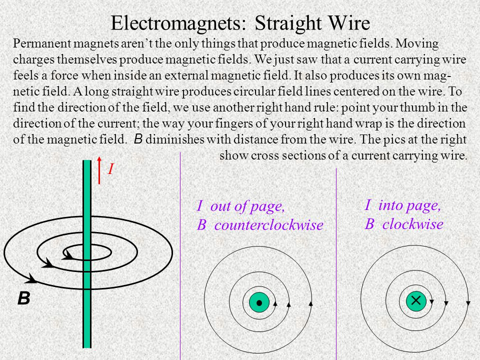 Electromagnets: Straight Wire