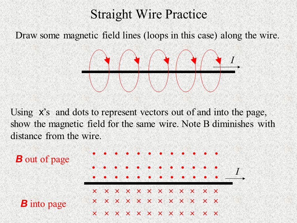 Straight Wire Practice