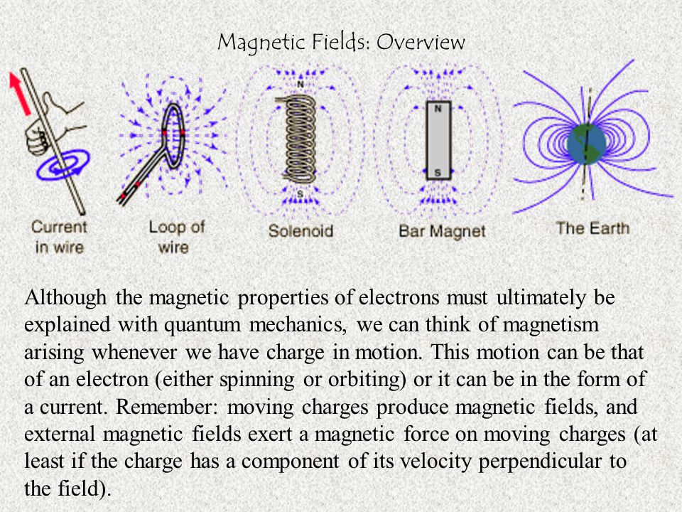 Magnetic Fields: Overview