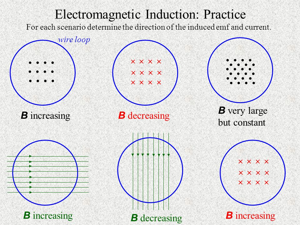 Electromagnetic Induction: Practice