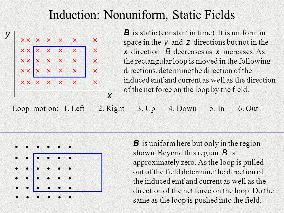 Induction: Nonuniform, Static Fields