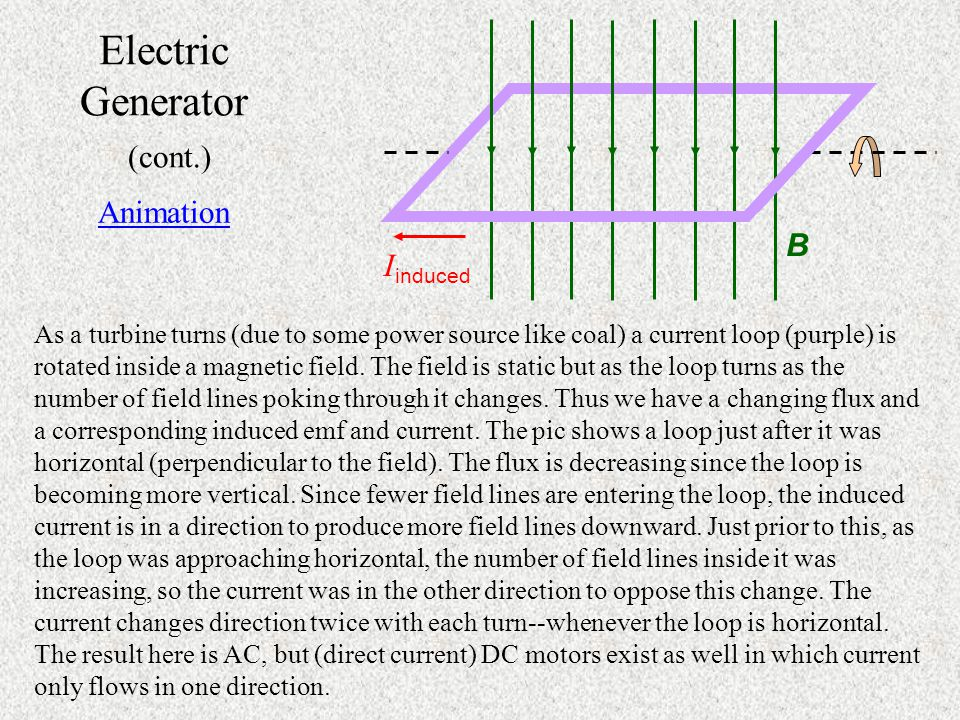 Electric Generator (cont.)