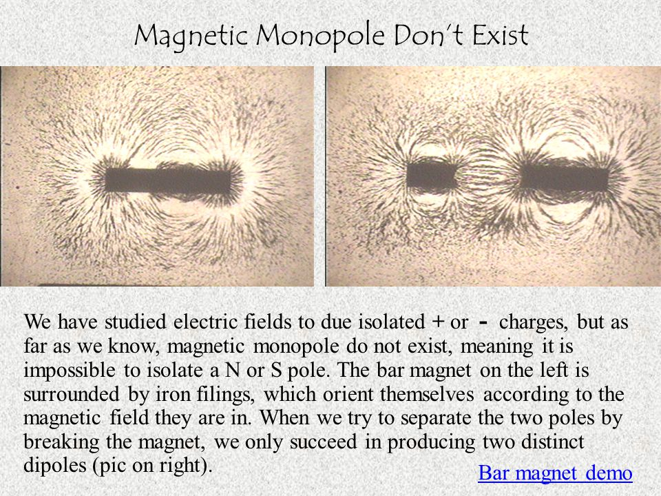 Magnetic Monopole Don't Exist